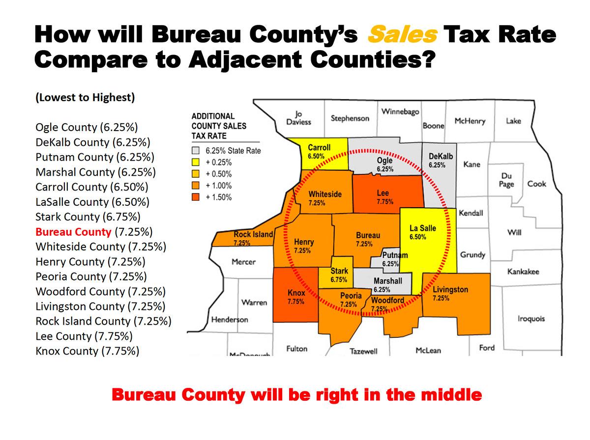 Sales Tax Information | Bureau County Government | Princeton, IL